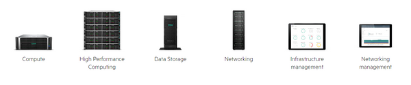 hpe products computing networking