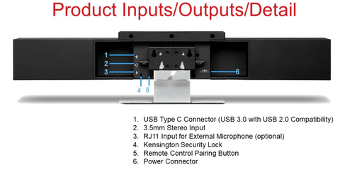 polycom studio product input and outputs