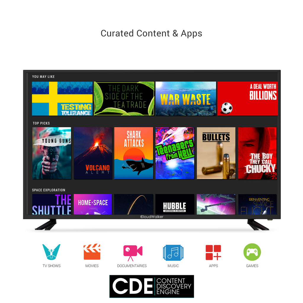 CloudWalker 139 cm (55 inch) 4K UHD Smart LED TV - Cloud TV 55SUX2