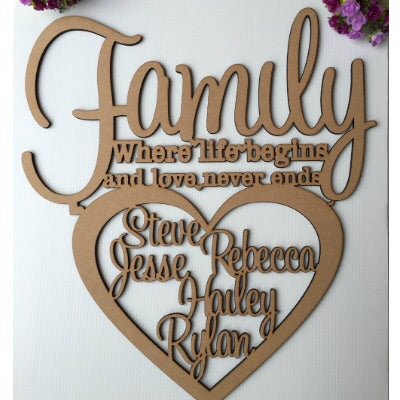 Personalised Family saying with names