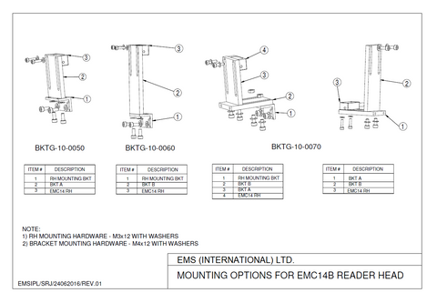 EMC14 Bracket Kit Options