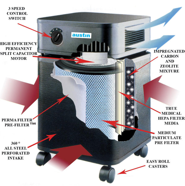 Allergy Machine™ - Perique...the Essence of...