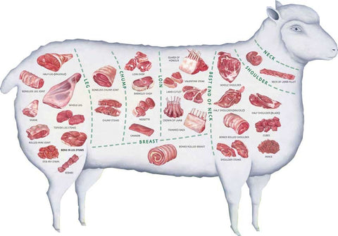 Meat: 100% Naturally Raised, non-GMO Lamb (assorted products)
