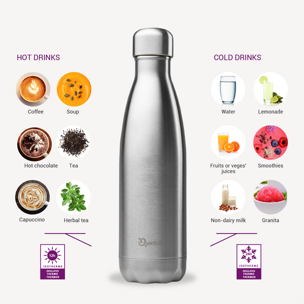 qwetch stainless teel water bottle info graphic