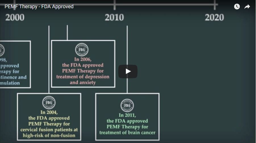 PEMF Therapy - FDA Approved – PEMF Supply