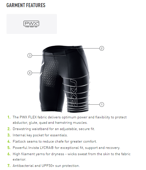 2XU Compression Shorts - Womens