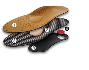 Tacco Deluxe Arch Support Full Insole