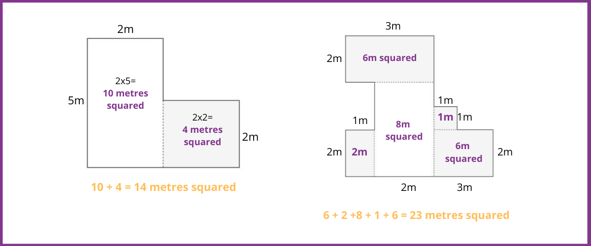 Diagram to help calculate the area of a room