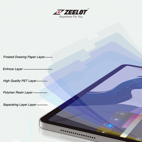 "Shop and buy Zeelot Paperlike Film Screen Protector for iPad Pro 12.9"" (2020/2018) Anti-Glare Matte