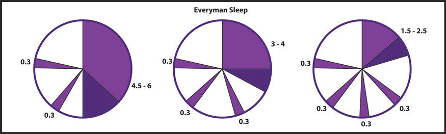 Everyman Sleep