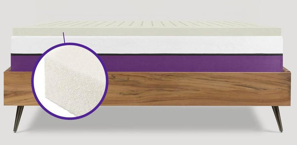 Close up on Polysleep antimicrobial mattress topper and its foam