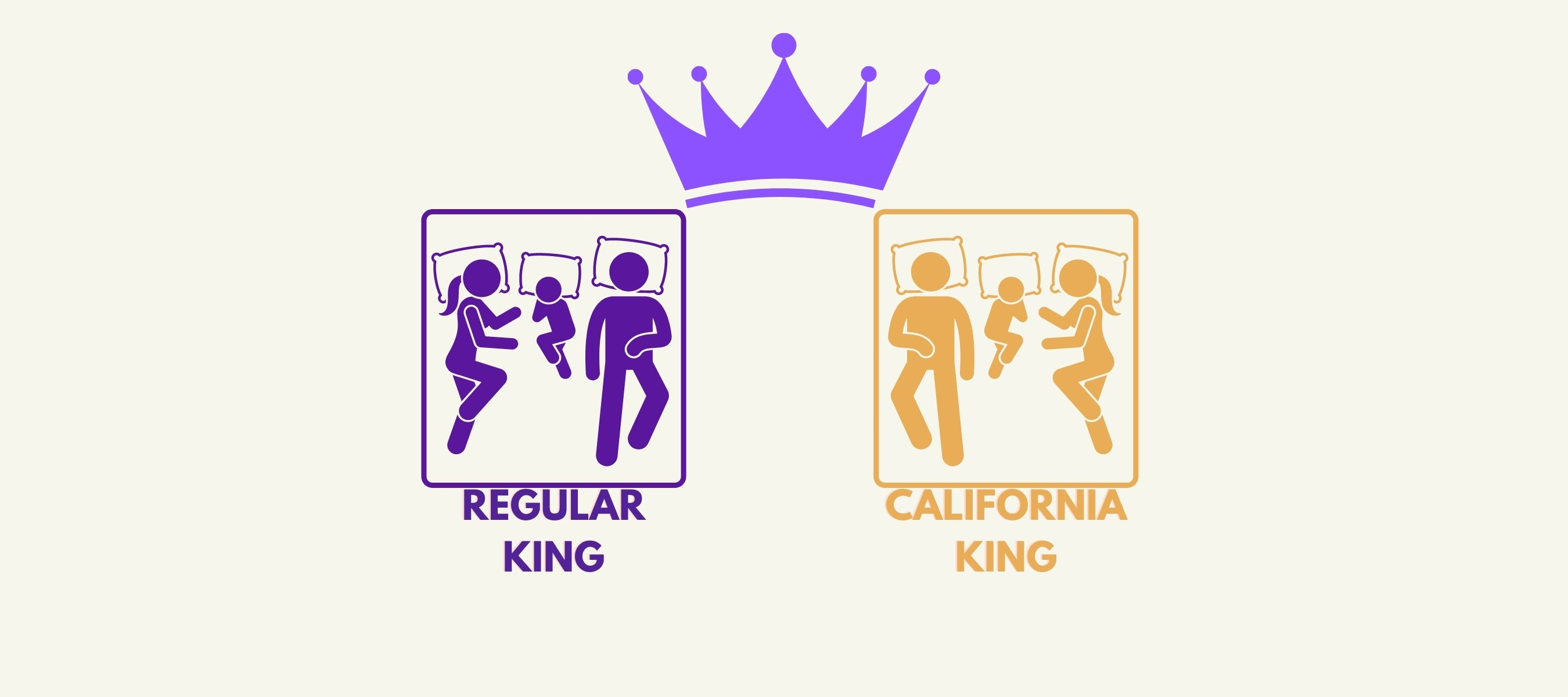 Two silhouettes of the purple regular king bed and the orange Californian king bed facing each other with a crown above