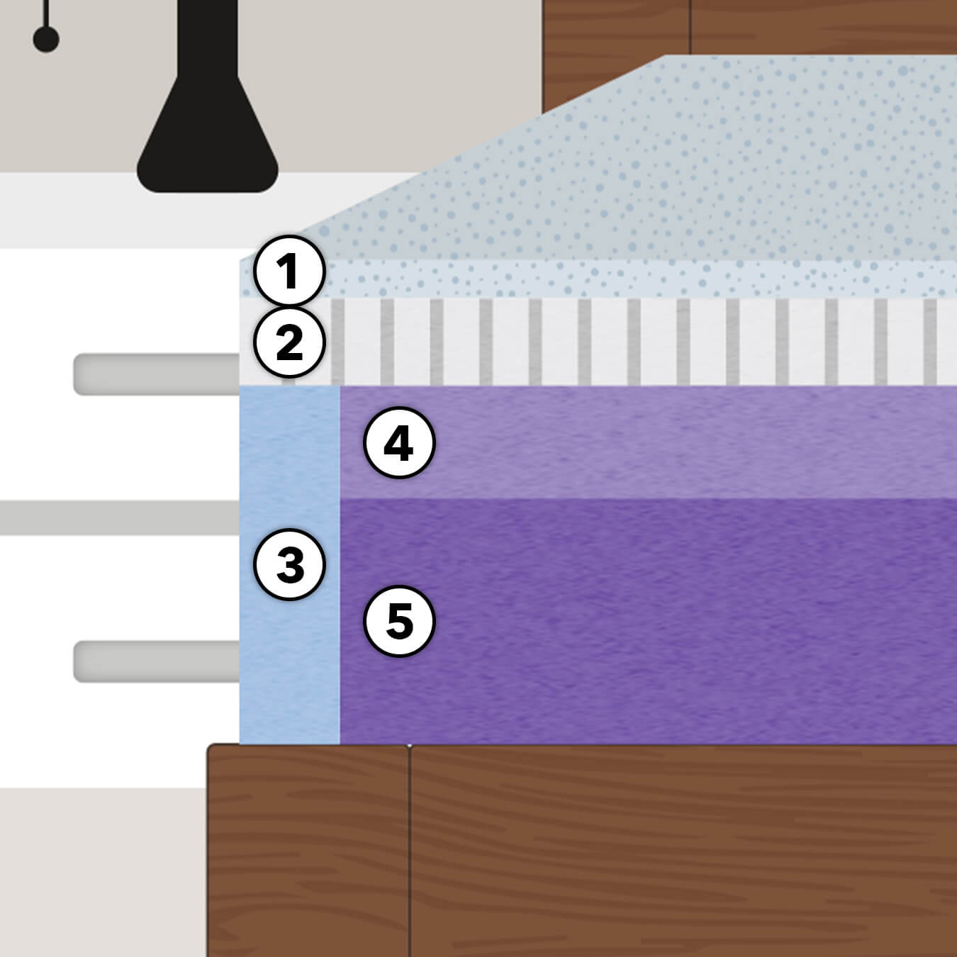 The five inside layers of the Zephyr mattress