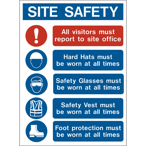 PPE Site Safety Multi-Message