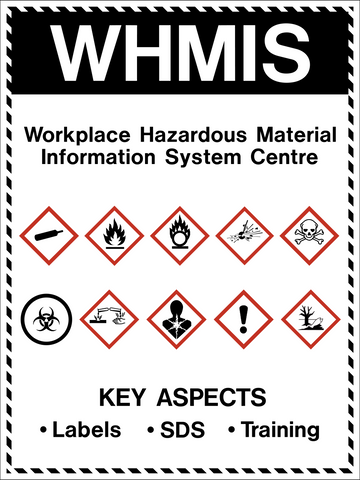 Product Identification Label - Key Aspects