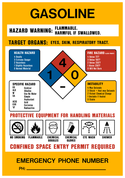 Product Identification Gasoline Western Safety Sign