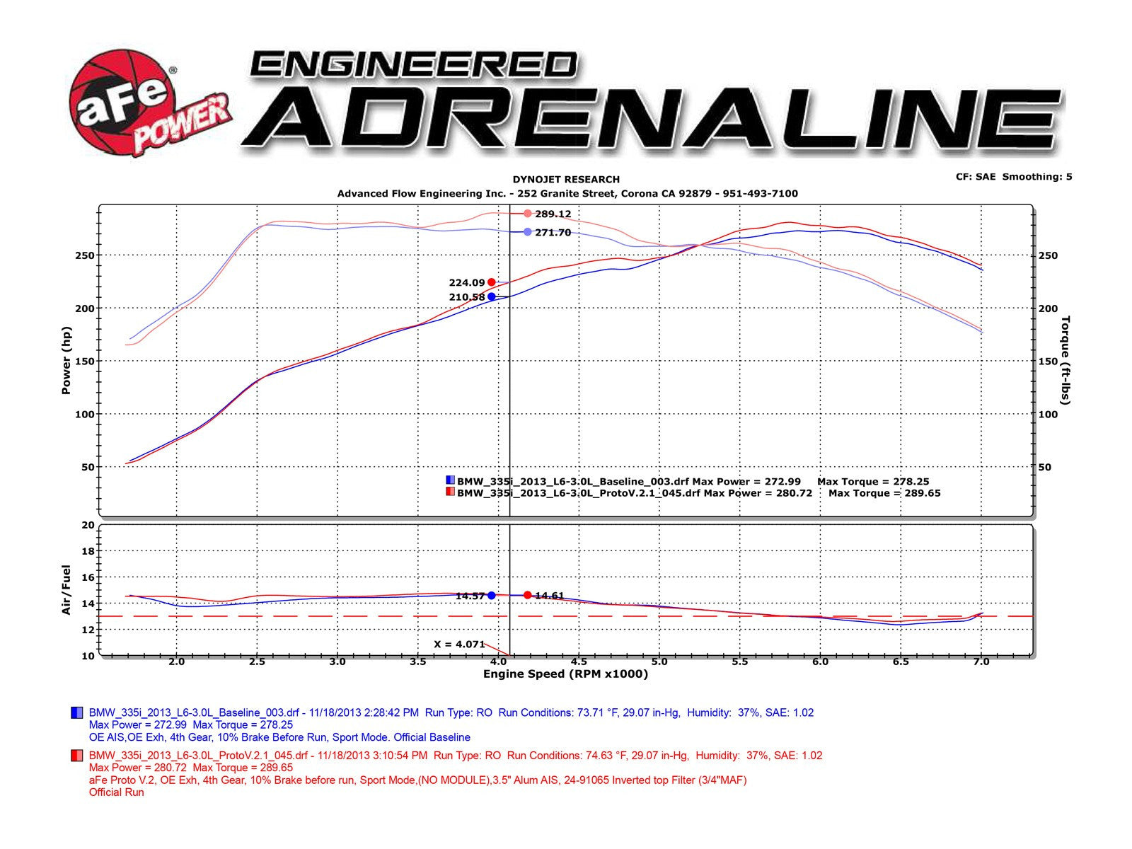 aFe POWER N55 Magnum FORCE Stage-2 Pro 5R Cold Air Intake System - Bimmer Performance Center