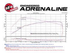 aFe POWER N54 Momentum GT Pro 5R Cold Air Intake System - Bimmer Performance Center