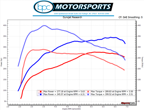 E84 X1 N20/N55 DME Tuning - Bimmer Performance Center
