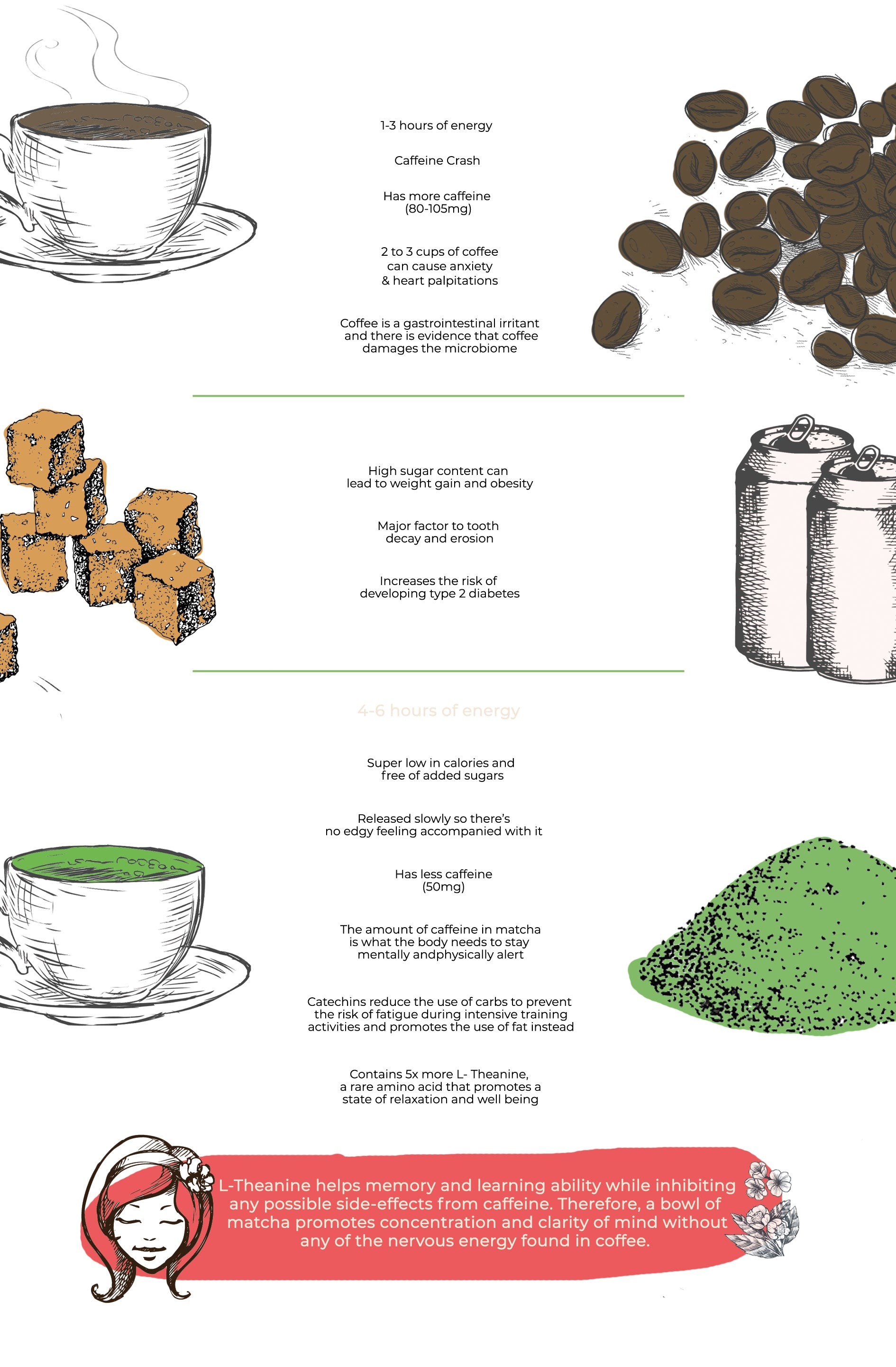 Matcha vs Coffee