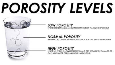 POROSITY 101: WHAT YOU NEED TO KNOW ABOUT POROSITY LEVELS