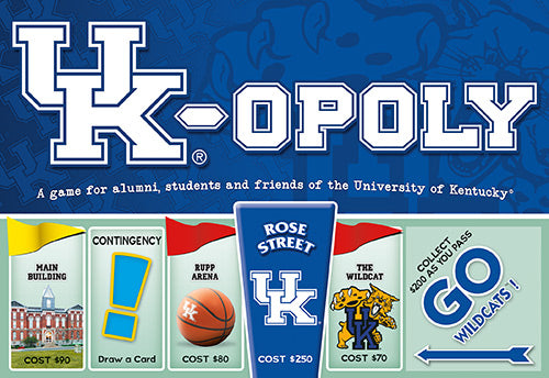 Sports Images Kentucky Wildcats Monopoly