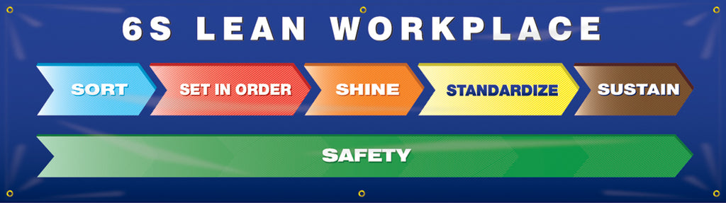 "6S Workplace Banner, 6S LEAN WORKPLACE (CHART), 28"" X 8' - 28"" x 8'"