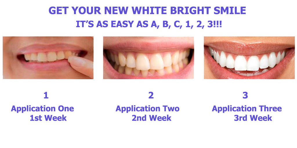 Get Your New White Bright Smile