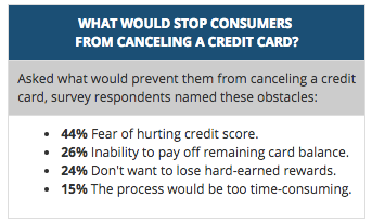 Why Cancel Credit Card
