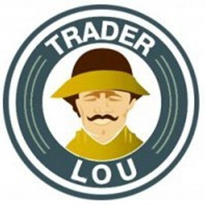 Welcome to Trader Lou!