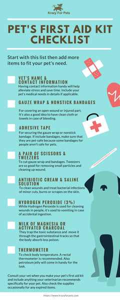 Free Download Pet's First Aid Kits Checklist | Krazy For Pets