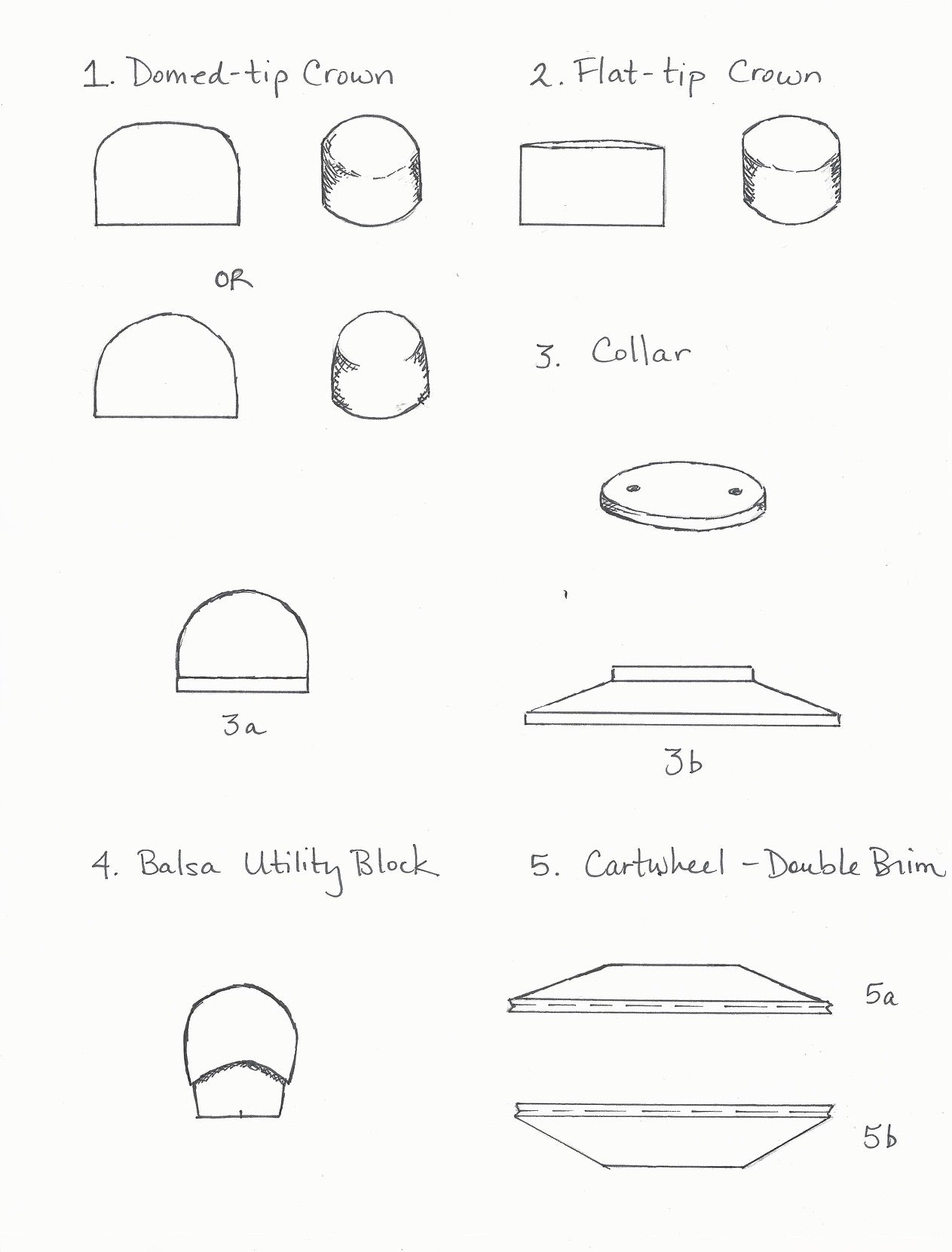 8 Essential Hat Blocks for a New Milliner – MilliStarr