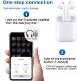 LESIRI i9s Touch Control Wireless Bluetooth 5.0 Mini Earbuds With Charging Box