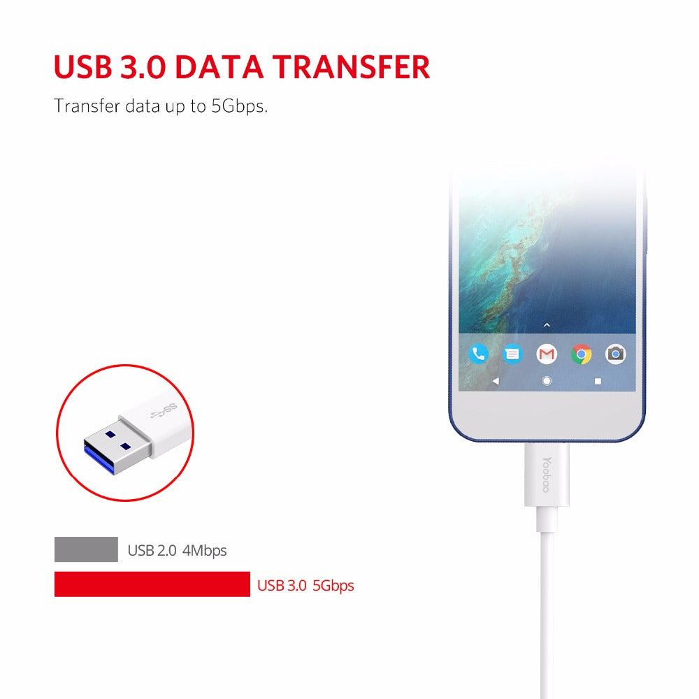 3.1 USB Type-C Data Cable - CrazyPassionateAbout.com