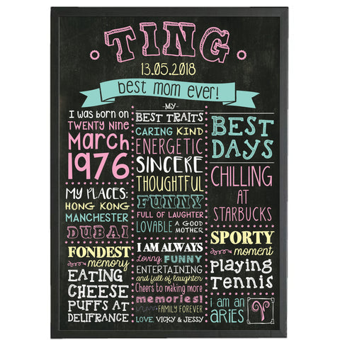 Mothers Day Chalk Board (Chalk Letters)