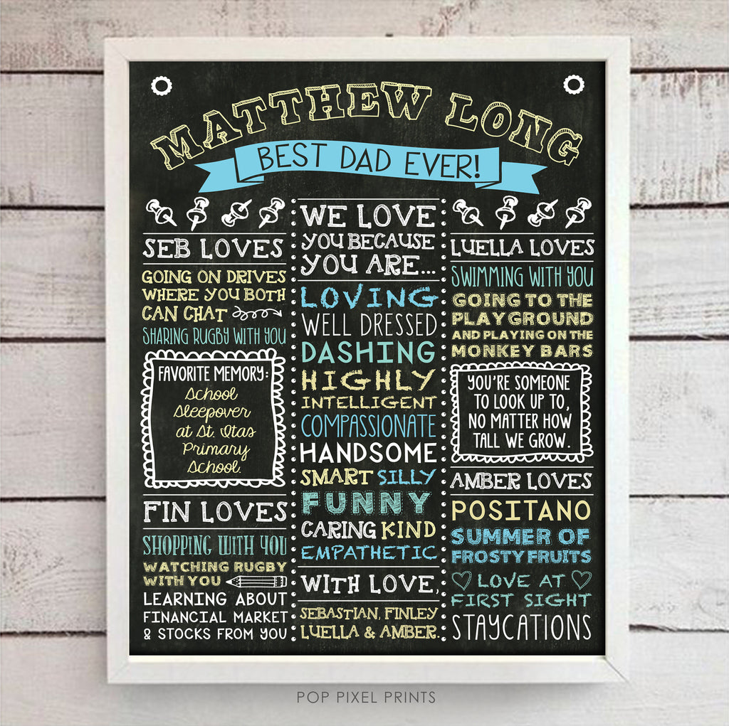 Fathers Day Chalk Board (Chalk Letters)