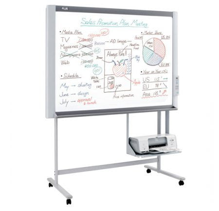 Colour Electronic Whiteboards – Electronic Whiteboard Sales