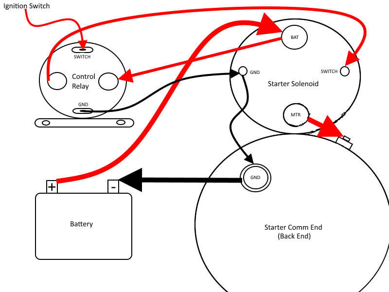 Harley    Starter       Solenoid       Diagram     Detailed Schematic    Diagrams