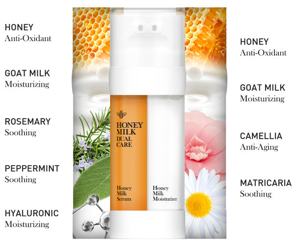 honey milk dual care ingredients