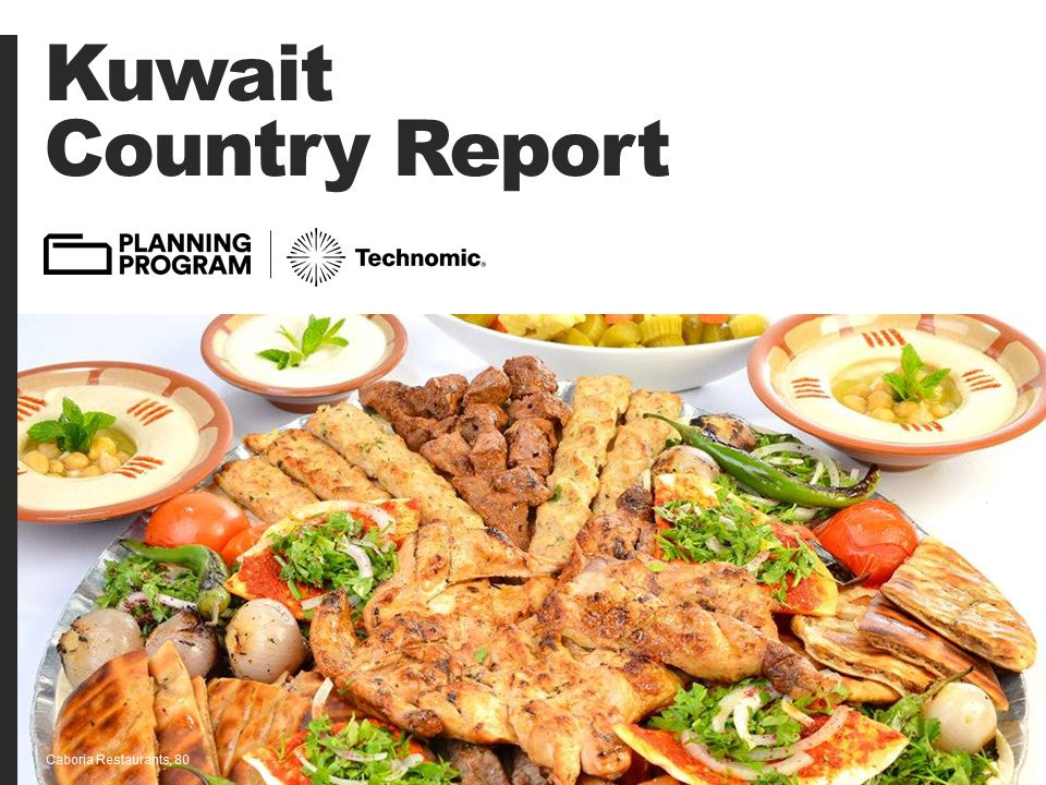 2018 Kuwait Country Report