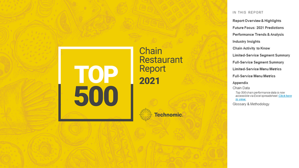 Top 500 Chain Restaurant Report