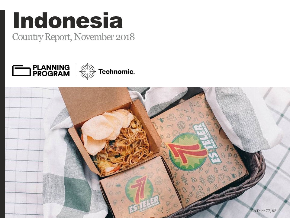 2018 Indonesia Country Report