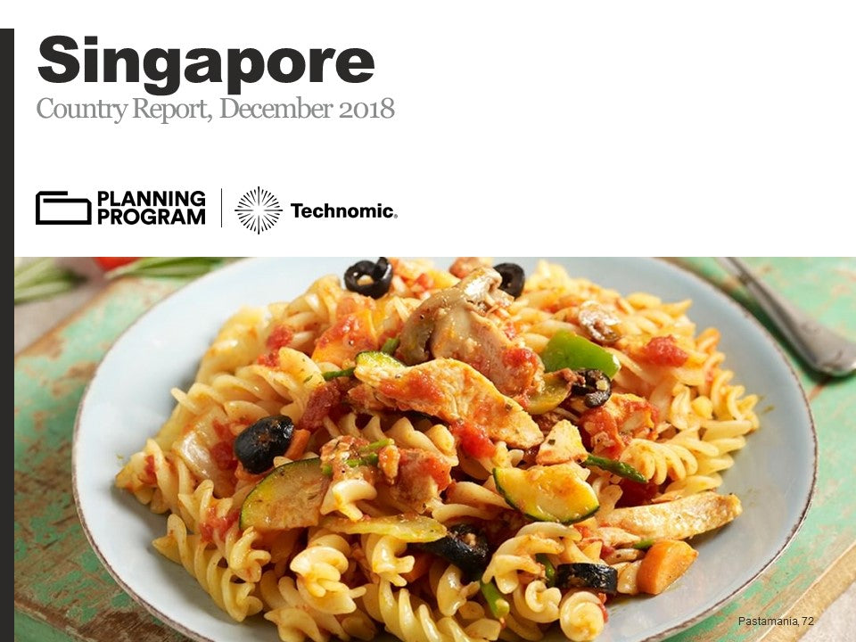 2018 Singapore Country Report