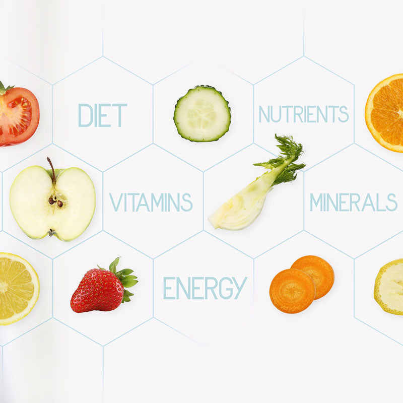 Primary Drivers of Anti-inflammatory Foods
