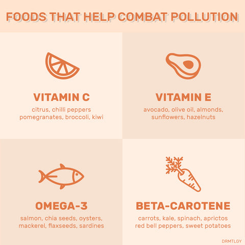 Foods to help fight pollution