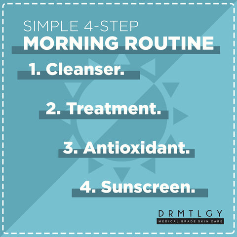 Simple Skin Care Routins