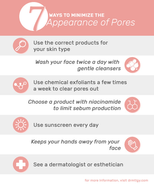 How to minimize the appearance of pores