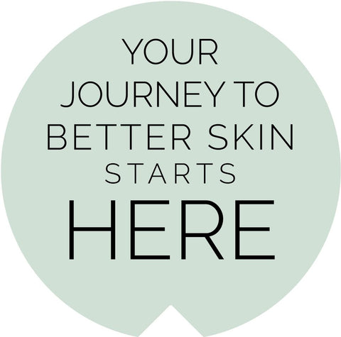 Your Personalized Regimen for Wrinkles and Sagging Skin- 3C3M1