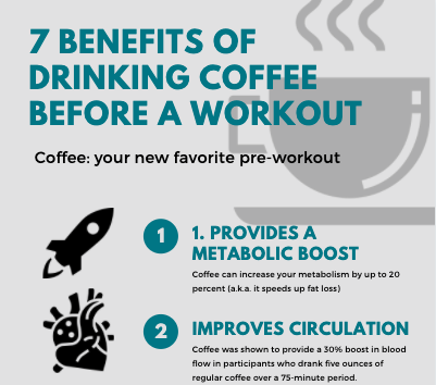 7 Benefits of Drinking Coffee Before a Workout infographic