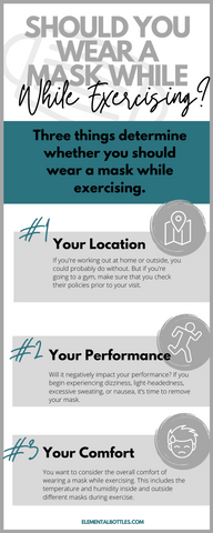 Should you wear a mask while exercising